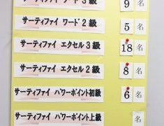 東大阪教室資格合格者