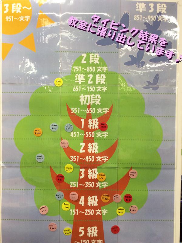 新茨木教室タイピング